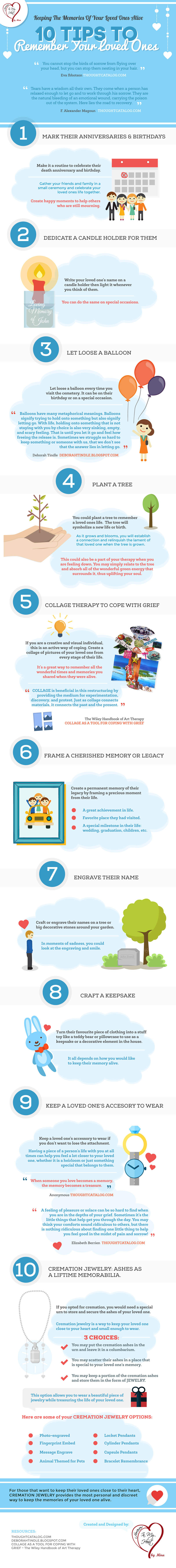 remember loved ones infographic