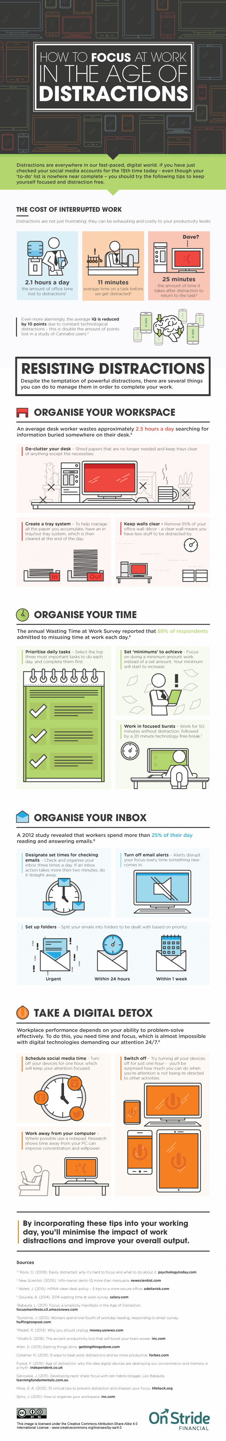 how to focus at work infographic