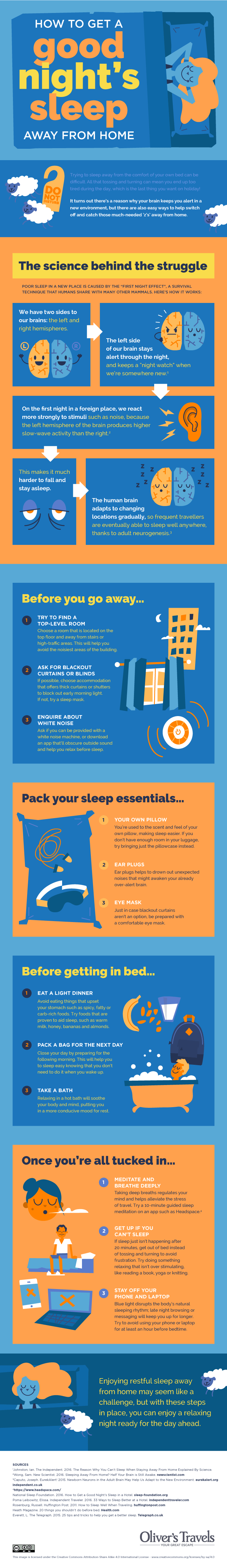 how to sleep away from home
