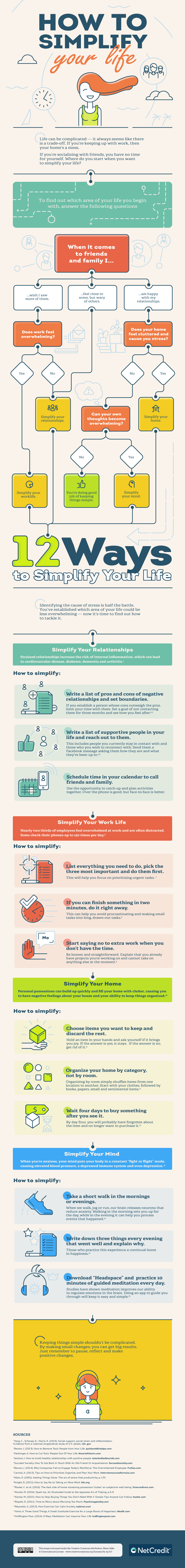 simplify your life infographic