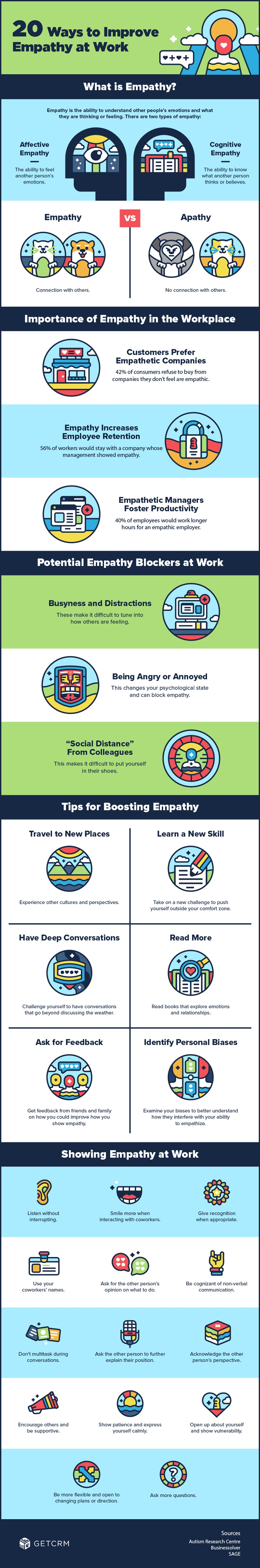 how to improve empathy