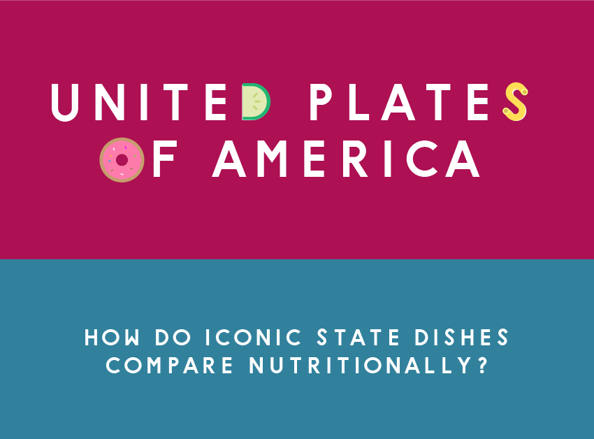 Featured image for United Plates – Just How Healthy are America's Favourite Dishes?