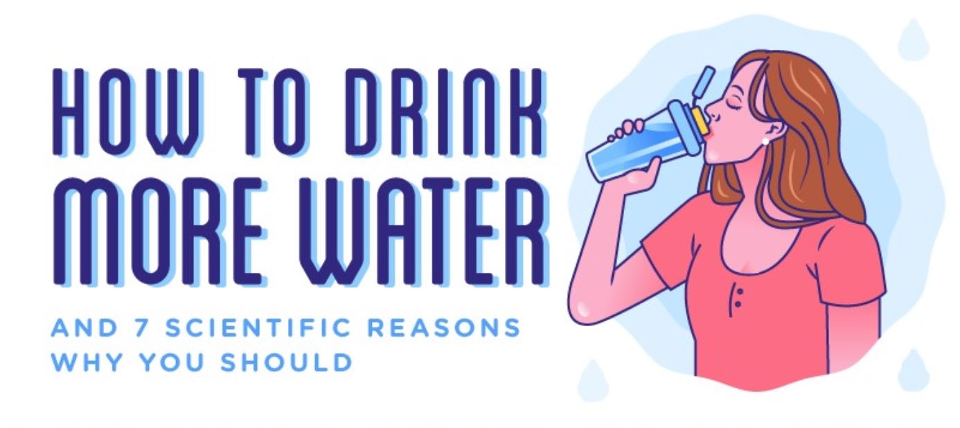 Featured image for Water for the Body and Soul: How to Drink More of It!